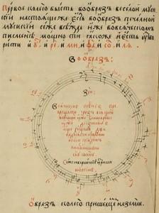 B27 3 Dyletsky Mykola (Moscow edition 1679)